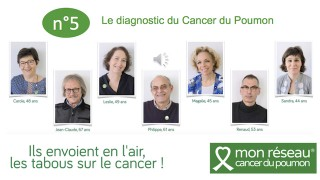 Le diagnostic du cancer du poumon